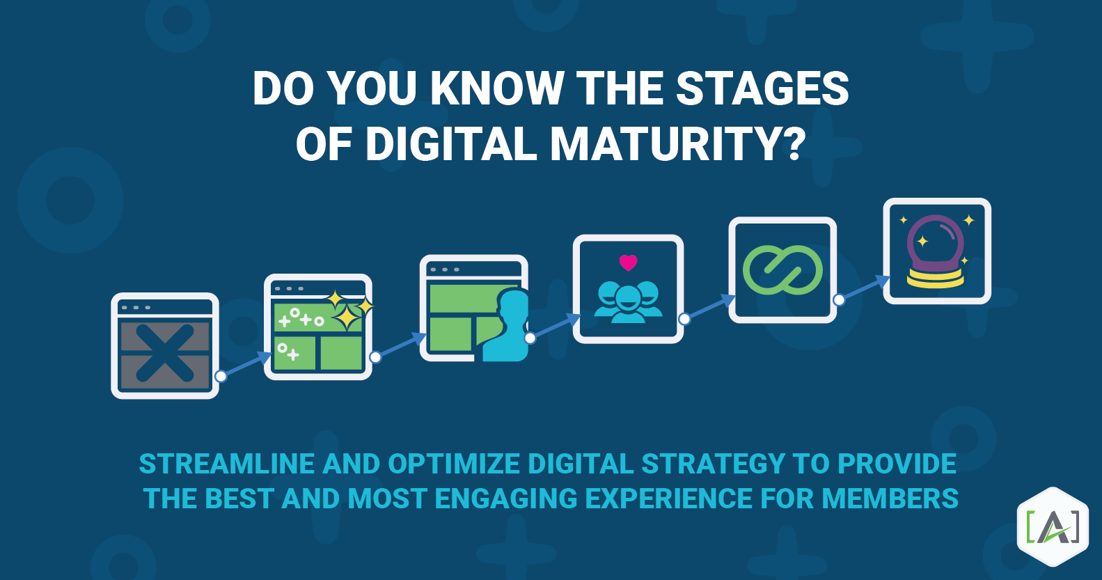 The Key Stages of Digital Maturity