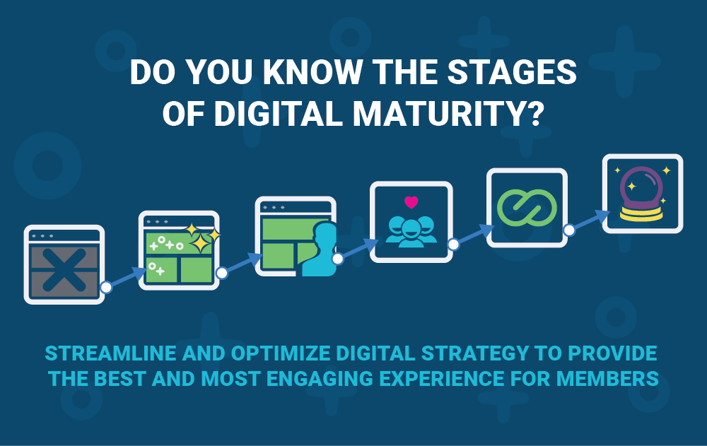 The 6 Stages of Digital Maturity